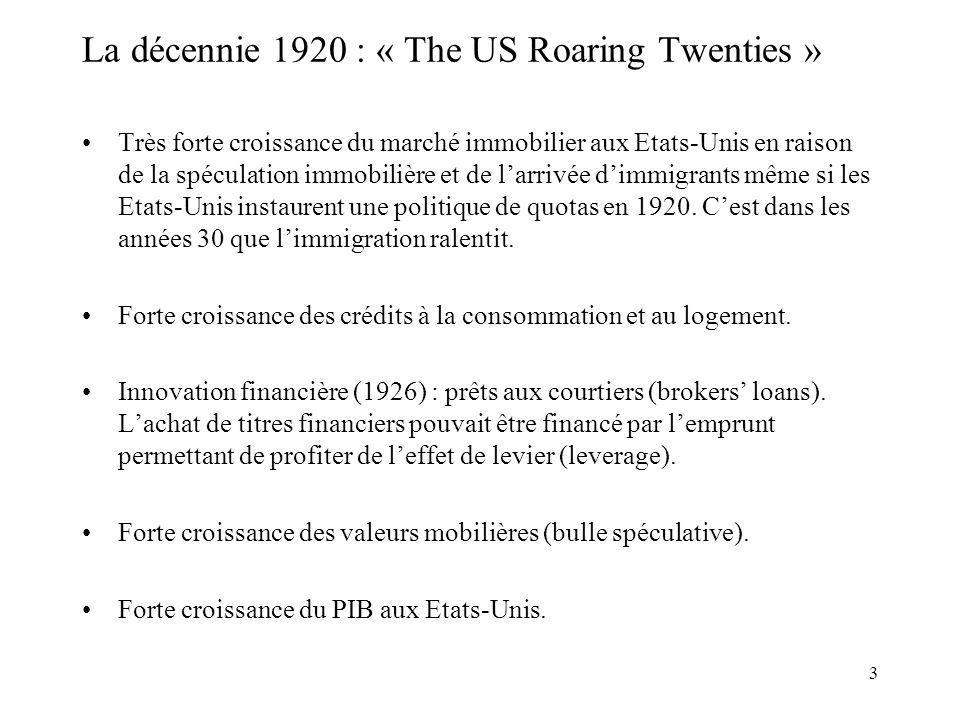 3 La décennie 1920 : « The US Roaring Twenties » Très forte croissance du marché immobilier aux Etats-Unis en raison de la spéculation immobilière et de larrivée dimmigrants même si les Etats-Unis instaurent une politique de quotas en 1920.
