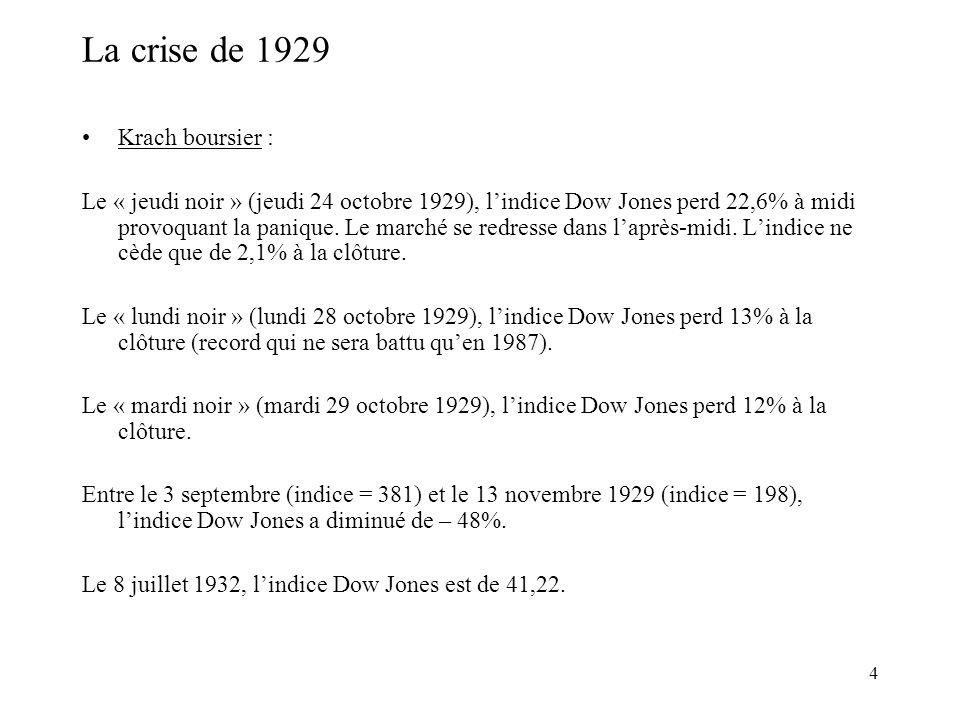 4 La crise de 1929 Krach boursier : Le « jeudi noir » (jeudi 24 octobre 1929), lindice Dow Jones perd 22,6% à midi provoquant la panique.