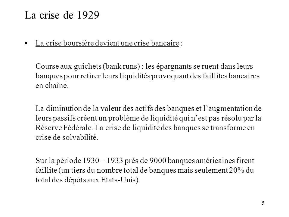 5 La crise de 1929 La crise boursière devient une crise bancaire : Course aux guichets (bank runs) : les épargnants se ruent dans leurs banques pour retirer leurs liquidités provoquant des faillites bancaires en chaîne.
