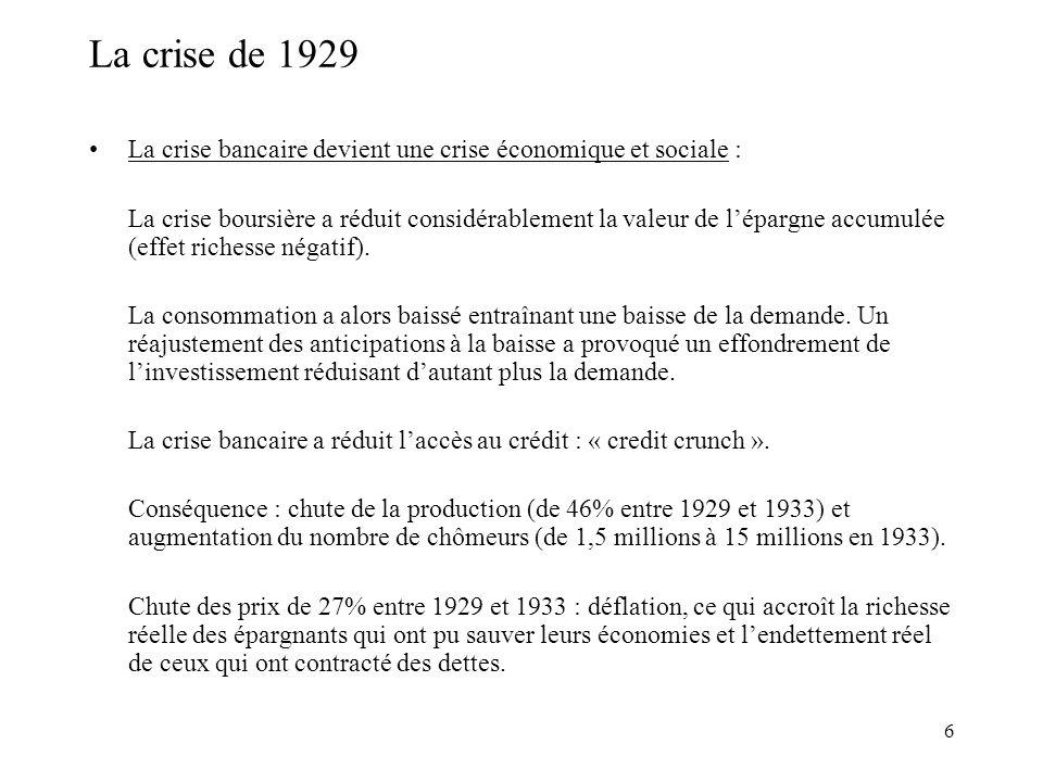 6 La crise de 1929 La crise bancaire devient une crise économique et sociale : La crise boursière a réduit considérablement la valeur de lépargne accumulée (effet richesse négatif).