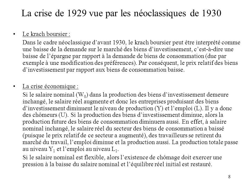8 La crise de 1929 vue par les néoclassiques de 1930 Le krach boursier : Dans le cadre néoclassique davant 1930, le krach boursier peut être interprété comme une baisse de la demande sur le marché des biens dinvestissement, cest-à-dire une baisse de lépargne par rapport à la demande de biens de consommation (due par exemple à une modification des préférences).