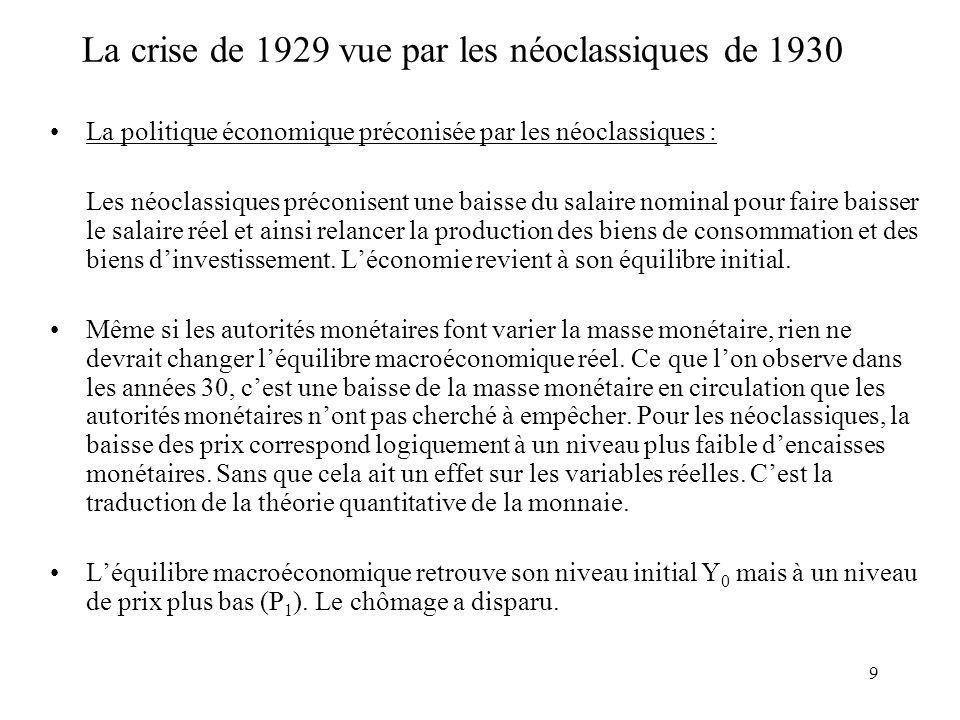 9 La crise de 1929 vue par les néoclassiques de 1930 La politique économique préconisée par les néoclassiques : Les néoclassiques préconisent une baisse du salaire nominal pour faire baisser le salaire réel et ainsi relancer la production des biens de consommation et des biens dinvestissement.