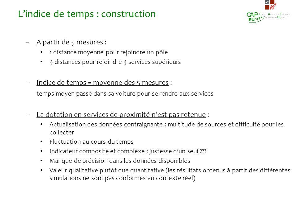 Lindice de temps : construction –A partir de 5 mesures : 1 distance moyenne pour rejoindre un pôle 4 distances pour rejoindre 4 services supérieurs –I