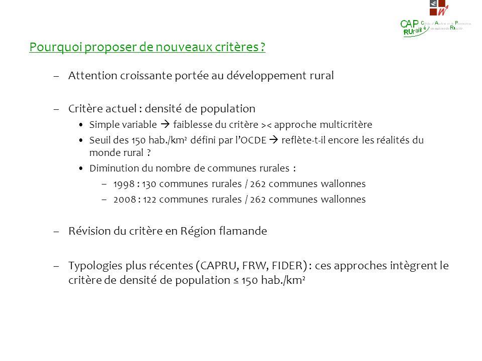 Pourquoi proposer de nouveaux critères ? –Attention croissante portée au développement rural –Critère actuel : densité de population Simple variable f