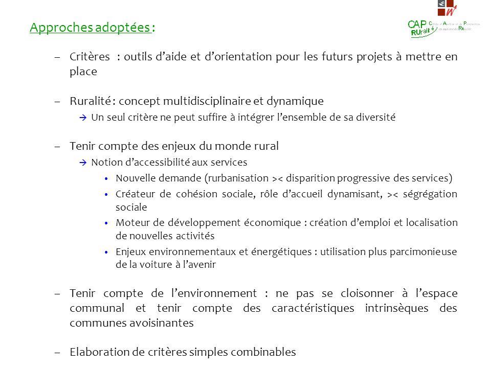 Approches adoptées : –Critères : outils daide et dorientation pour les futurs projets à mettre en place –Ruralité : concept multidisciplinaire et dyna