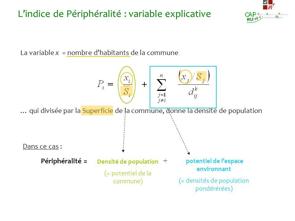 Lindice de Périphéralité : variable explicative La variable x = nombre d'habitants de la commune … qui divisée par la Superficie de la commune, donne