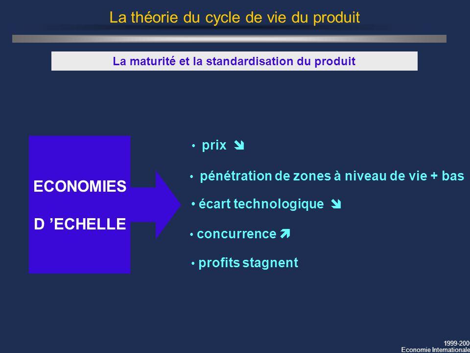 1999-2000 Economie Internationale La théorie du cycle de vie du produit La maturité et la standardisation du produit prix ECONOMIES D ECHELLE pénétrat