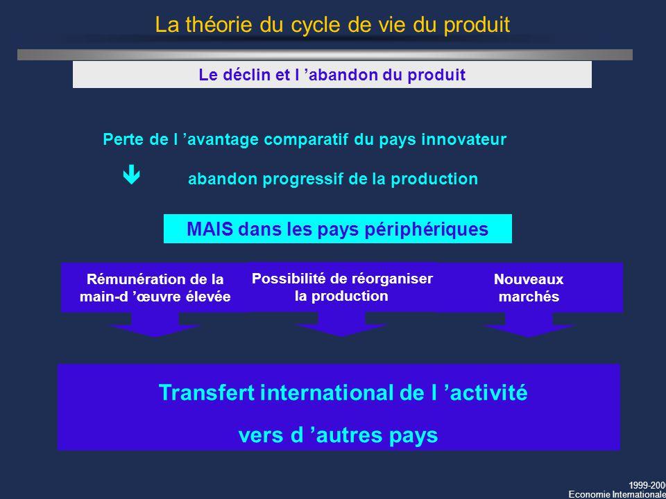 1999-2000 Economie Internationale La théorie du cycle de vie du produit Le déclin et l abandon du produit Perte de l avantage comparatif du pays innov