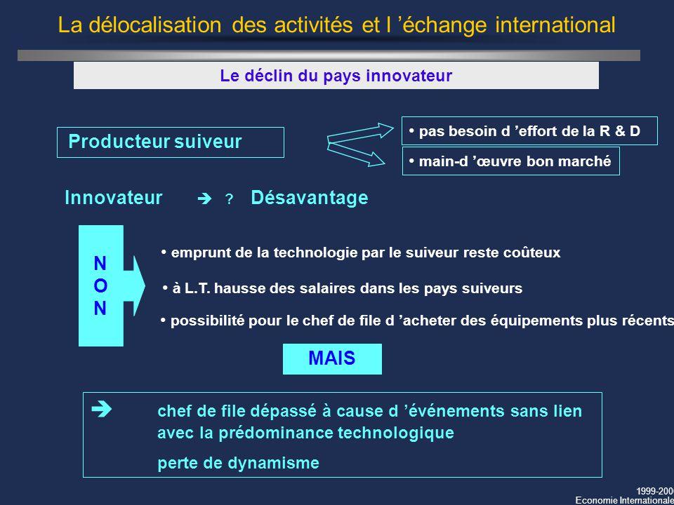 1999-2000 Economie Internationale La délocalisation des activités et l échange international Le déclin du pays innovateur chef de file dépassé à cause