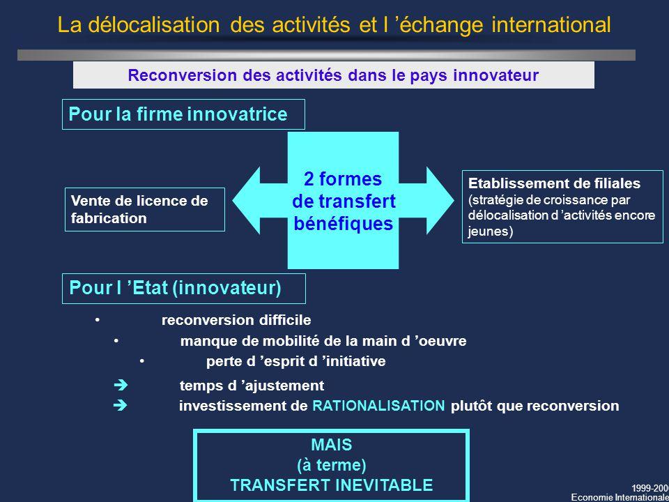 1999-2000 Economie Internationale La délocalisation des activités et l échange international Reconversion des activités dans le pays innovateur invest