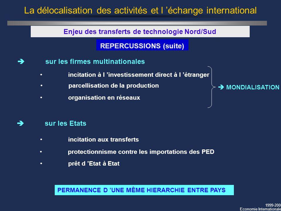 1999-2000 Economie Internationale La délocalisation des activités et l échange international Enjeu des transferts de technologie Nord/Sud sur les Etat