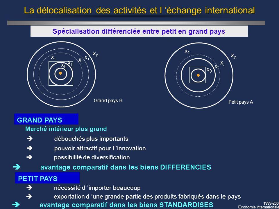 1999-2000 Economie Internationale La délocalisation des activités et l échange international Spécialisation différenciée entre petit en grand pays pos