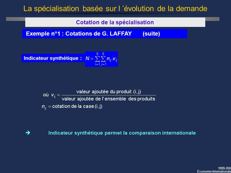 1999-2000 Economie Internationale La spécialisation basée sur l évolution de la demande Cotation de la spécialisation Exemple n°1 : Cotations de G. LA