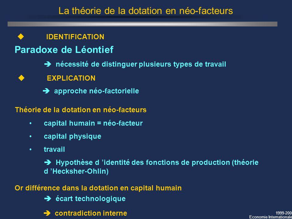 1999-2000 Economie Internationale La théorie de la dotation en néo-facteurs Paradoxe de Léontief nécessité de distinguer plusieurs types de travail Th