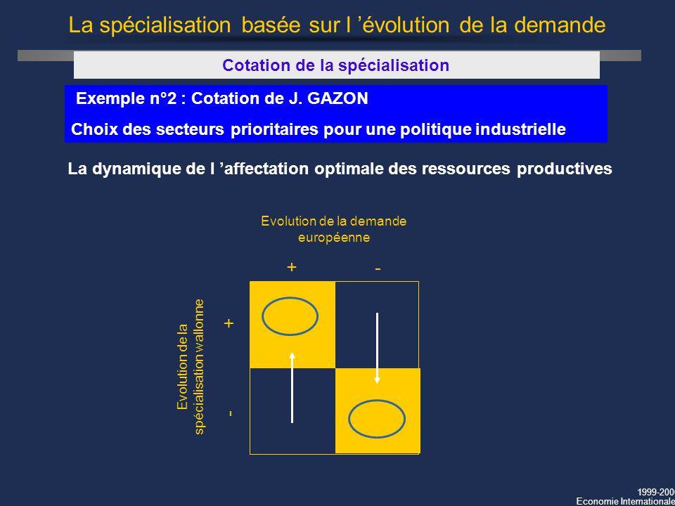 1999-2000 Economie Internationale La spécialisation basée sur l évolution de la demande Cotation de la spécialisation Exemple n°2 : Cotation de J. GAZ