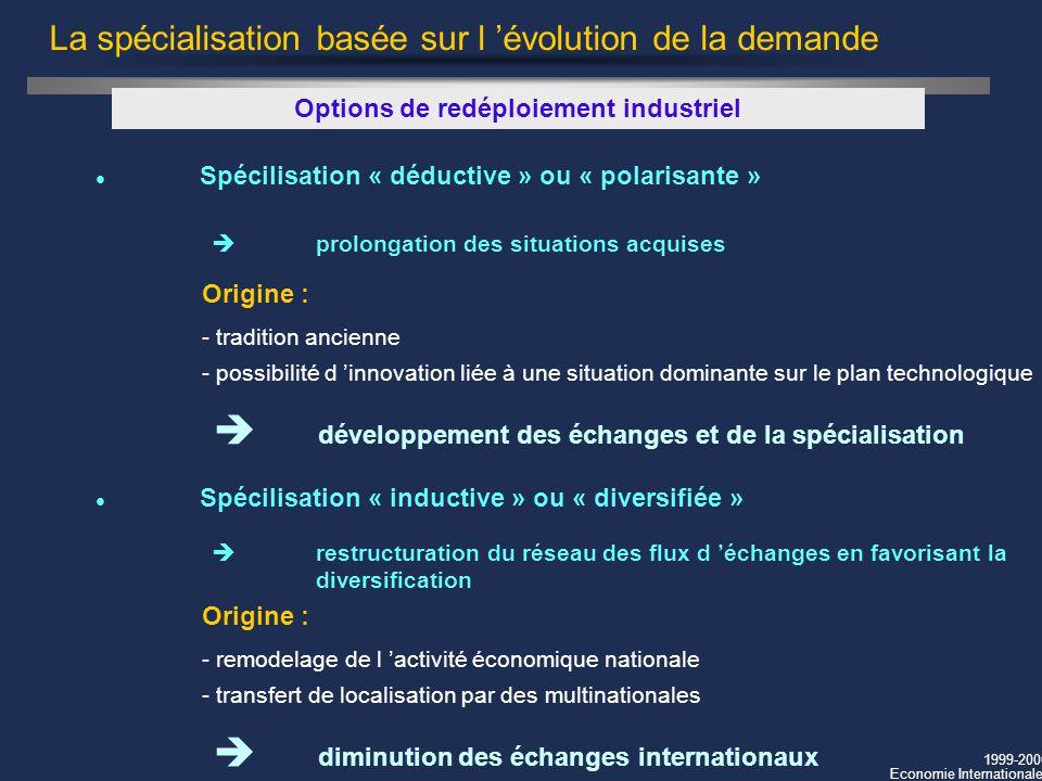 1999-2000 Economie Internationale Options de redéploiement industriel l Spécilisation « déductive » ou « polarisante » prolongation des situations acq
