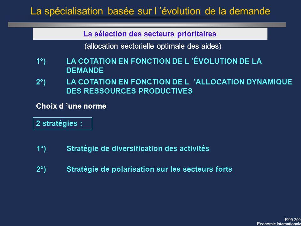 1999-2000 Economie Internationale La spécialisation basée sur l évolution de la demande (allocation sectorielle optimale des aides) La sélection des s