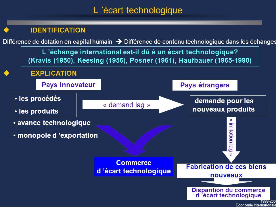 1999-2000 Economie Internationale L écart technologique u IDENTIFICATION Différence de dotation en capital humain Différence de contenu technologique