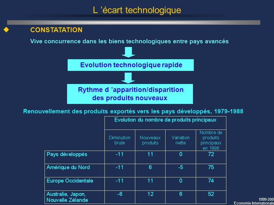 1999-2000 Economie Internationale L écart technologique u CONSTATATION Vive concurrence dans les biens technologiques entre pays avancés Evolution tec