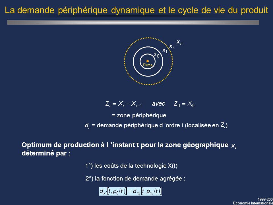 1999-2000 Economie Internationale La demande périphérique dynamique et le cycle de vie du produit Optimum de production à l instant t pour la zone géo