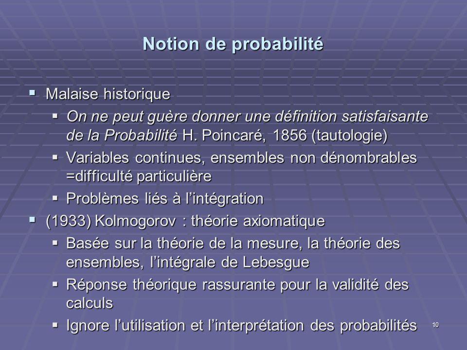 Notion de probabilité Malaise historique Malaise historique On ne peut guère donner une définition satisfaisante de la Probabilité H. Poincaré, 1856 (