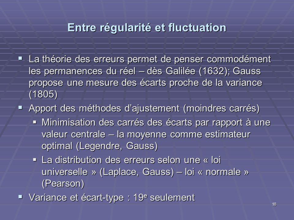 Entre régularité et fluctuation La théorie des erreurs permet de penser commodément les permanences du réel – dès Galilée (1632); Gauss propose une me