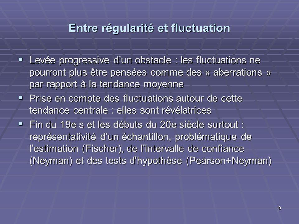 Entre régularité et fluctuation Levée progressive dun obstacle : les fluctuations ne pourront plus être pensées comme des « aberrations » par rapport
