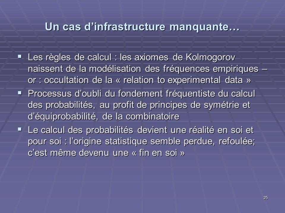 Un cas dinfrastructure manquante… Les règles de calcul : les axiomes de Kolmogorov naissent de la modélisation des fréquences empiriques – or : occult