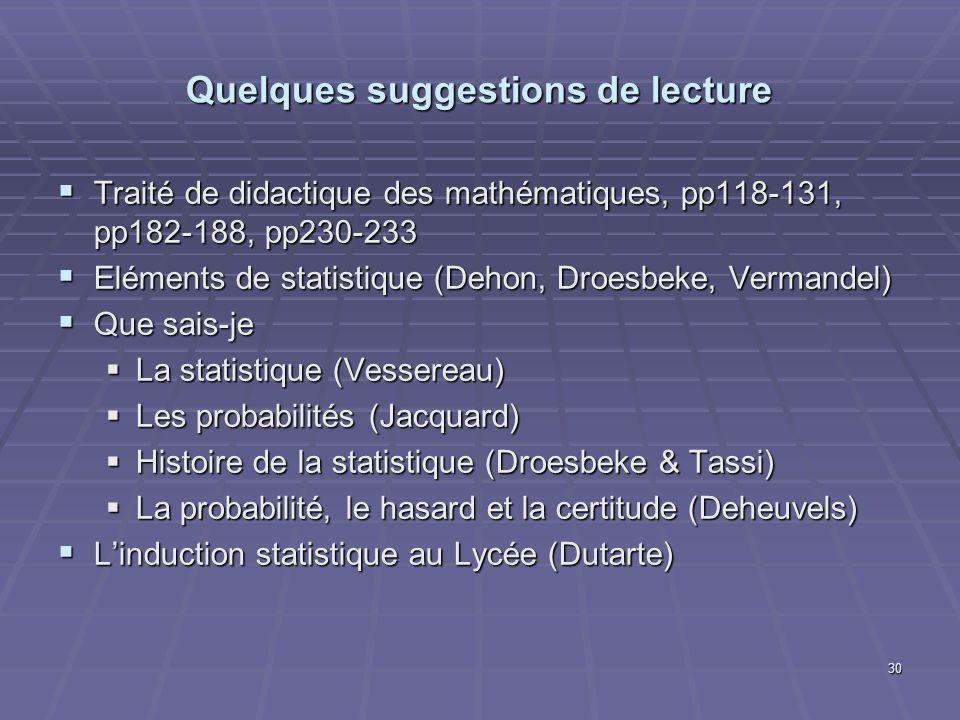 Quelques suggestions de lecture Traité de didactique des mathématiques, pp118-131, pp182-188, pp230-233 Traité de didactique des mathématiques, pp118-