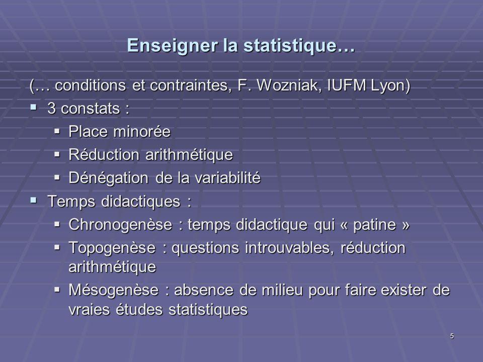 Enseigner la statistique… (… conditions et contraintes, F. Wozniak, IUFM Lyon) 3 constats : 3 constats : Place minorée Place minorée Réduction arithmé