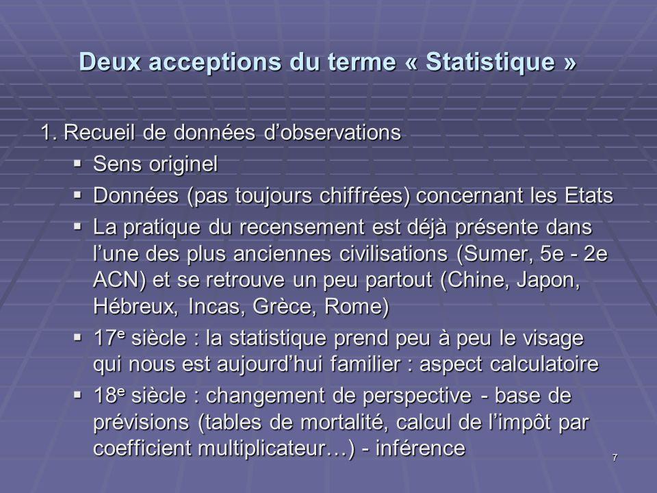 Deux acceptions du terme « Statistique » 1. Recueil de données dobservations Sens originel Sens originel Données (pas toujours chiffrées) concernant l