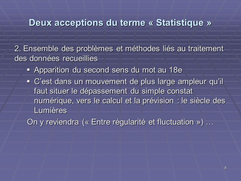 Deux acceptions du terme « Statistique » 2. Ensemble des problèmes et méthodes liés au traitement des données recueillies Apparition du second sens du
