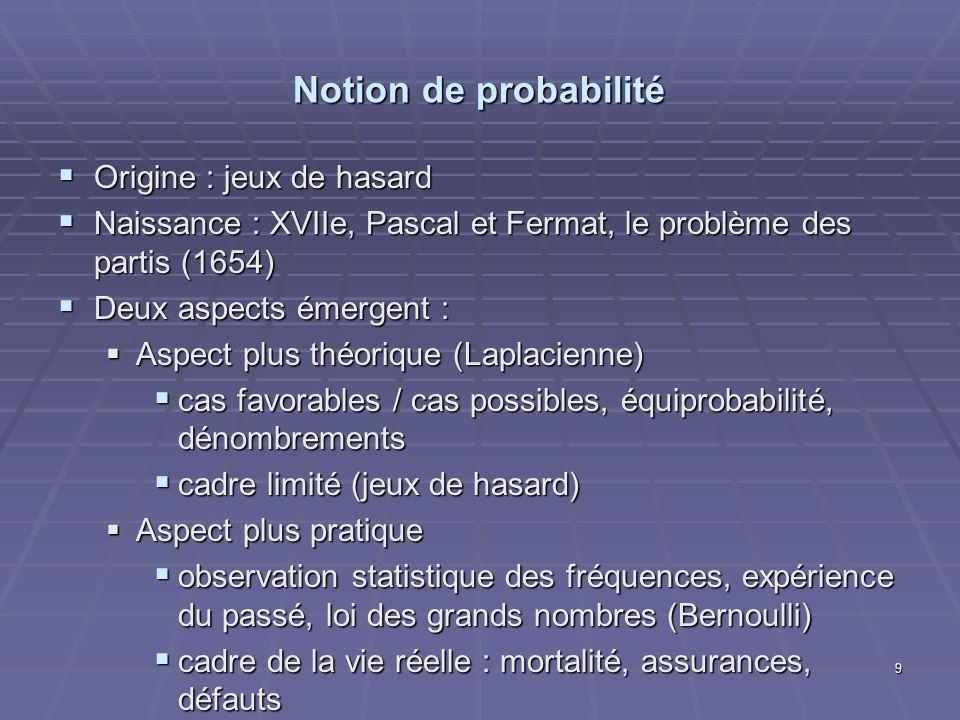 Notion de probabilité Origine : jeux de hasard Origine : jeux de hasard Naissance : XVIIe, Pascal et Fermat, le problème des partis (1654) Naissance :