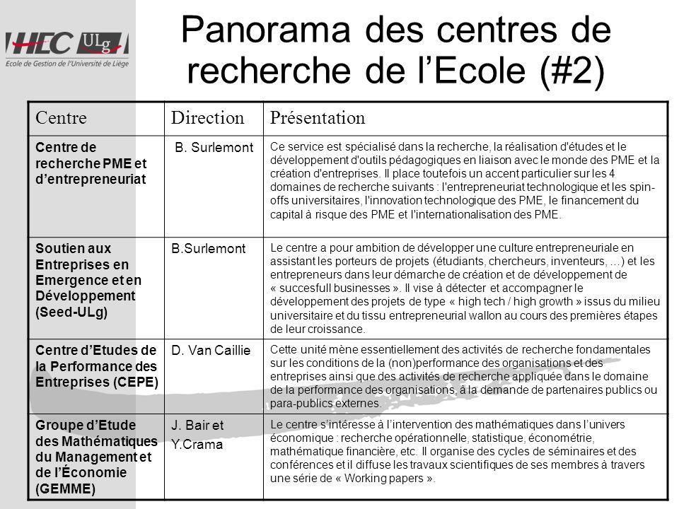 Panorama des centres de recherche de lEcole (#2) CentreDirectionPrésentation Centre de recherche PME et dentrepreneuriat B.