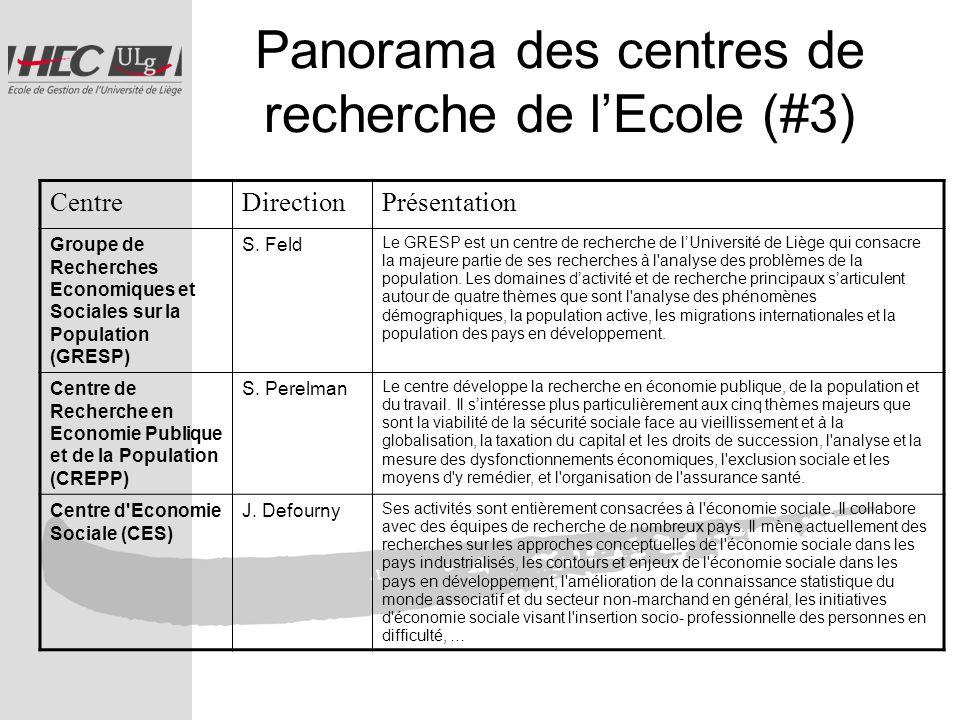 CentreDirectionPrésentation Groupe de Recherches Economiques et Sociales sur la Population (GRESP) S.
