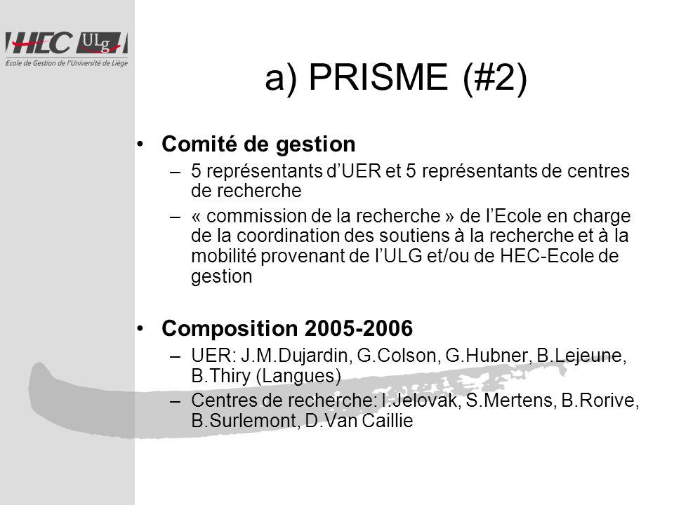 Comité de gestion –5 représentants dUER et 5 représentants de centres de recherche –« commission de la recherche » de lEcole en charge de la coordination des soutiens à la recherche et à la mobilité provenant de lULG et/ou de HEC-Ecole de gestion Composition 2005-2006 –UER: J.M.Dujardin, G.Colson, G.Hubner, B.Lejeune, B.Thiry (Langues) –Centres de recherche: I.Jelovak, S.Mertens, B.Rorive, B.Surlemont, D.Van Caillie a) PRISME (#2)