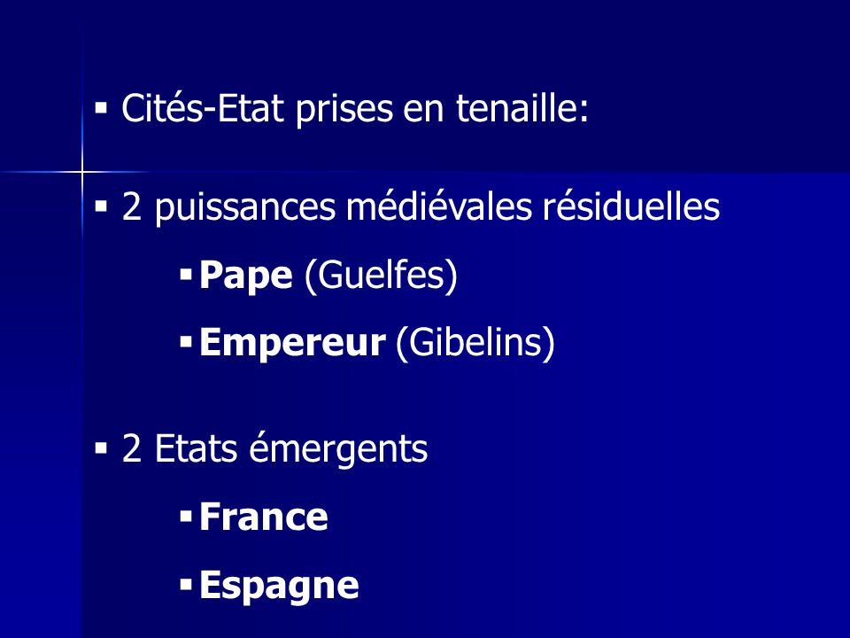 Cités-Etat prises en tenaille: 2 puissances médiévales résiduelles Pape (Guelfes) Empereur (Gibelins) 2 Etats émergents France Espagne