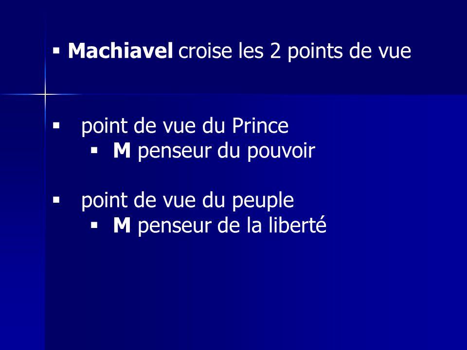 Machiavel croise les 2 points de vue point de vue du Prince M penseur du pouvoir point de vue du peuple M penseur de la liberté