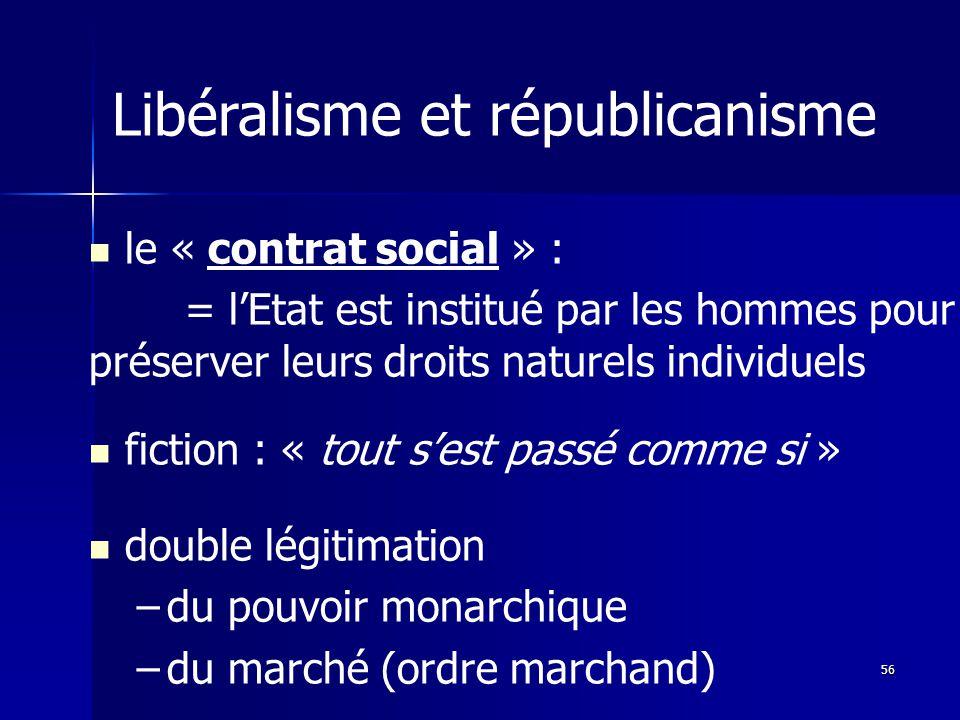 le « contrat social » : = lEtat est institué par les hommes pour préserver leurs droits naturels individuels fiction : « tout sest passé comme si » double légitimation – –du pouvoir monarchique – –du marché (ordre marchand) Libéralisme et républicanisme 56