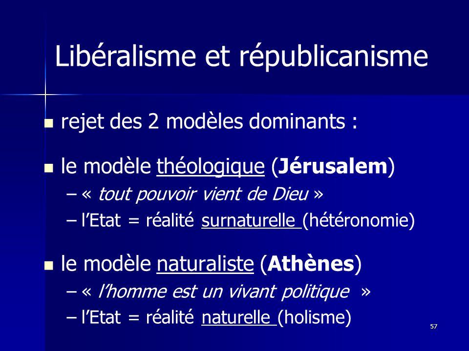 rejet des 2 modèles dominants : le modèle théologique (Jérusalem) – –« tout pouvoir vient de Dieu » – –lEtat = réalité surnaturelle (hétéronomie) le modèle naturaliste (Athènes) – –« lhomme est un vivant politique » – –lEtat = réalité naturelle (holisme) Libéralisme et républicanisme 57