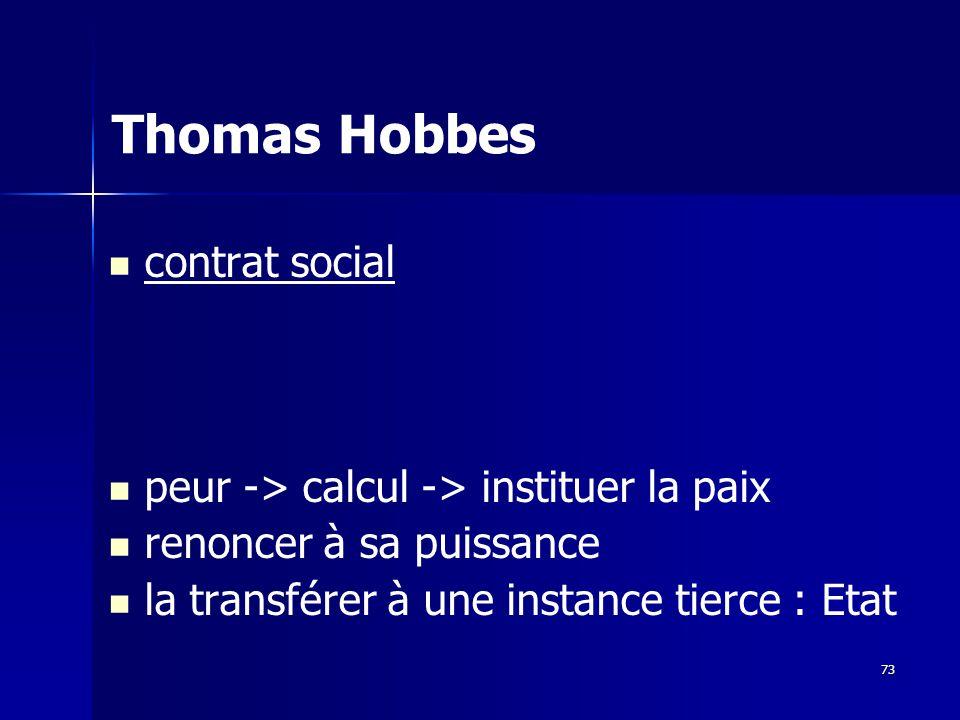 contrat social peur -> calcul -> instituer la paix renoncer à sa puissance la transférer à une instance tierce : Etat Thomas Hobbes 73