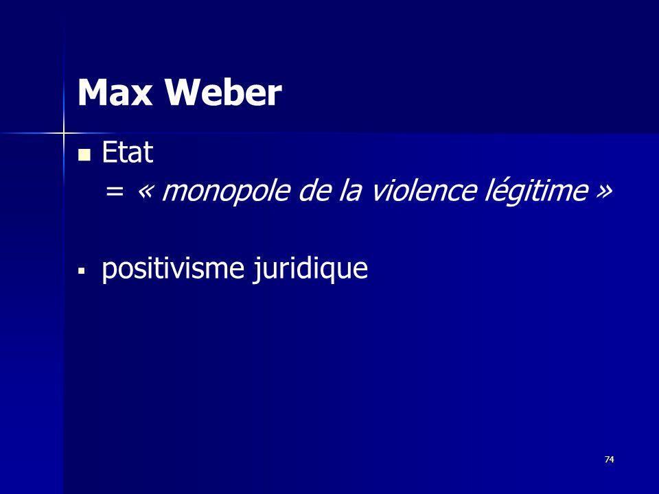 Etat = « monopole de la violence légitime » positivisme juridique Max Weber 74