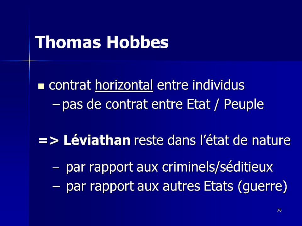 contrat horizontal entre individus contrat horizontal entre individus –pas de contrat entre Etat / Peuple => Léviathan reste dans létat de nature – par rapport aux criminels/séditieux – par rapport aux autres Etats (guerre) Thomas Hobbes 76