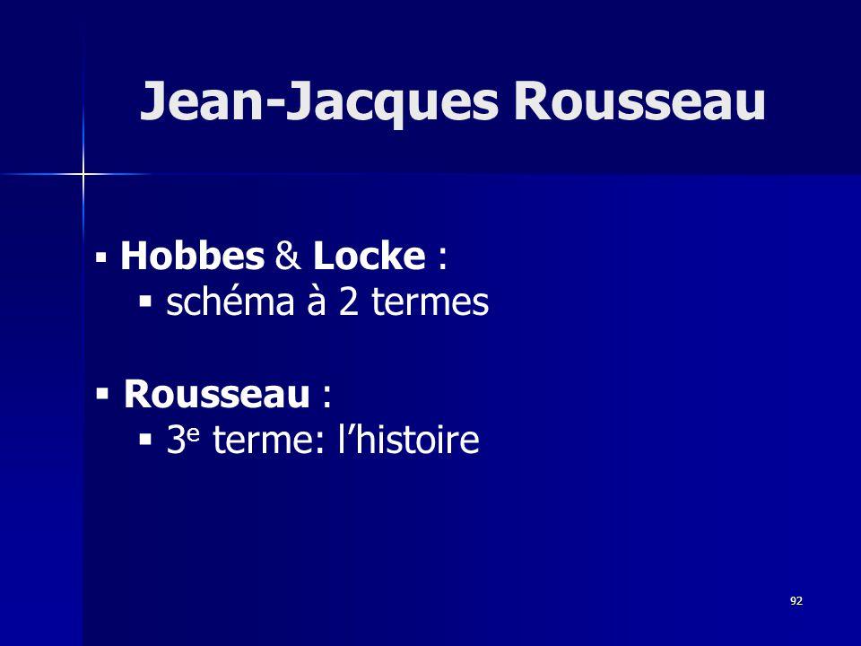 Hobbes & Locke : schéma à 2 termes Rousseau : 3 e terme: lhistoire Jean-Jacques Rousseau 92