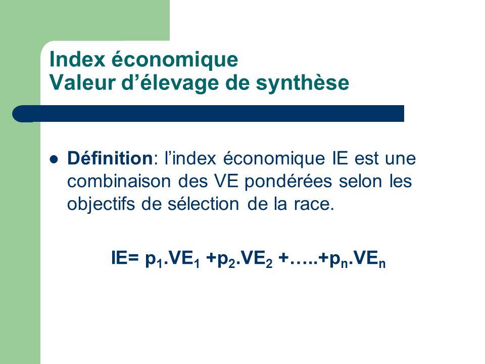 Index économique Valeur délevage de synthèse Définition: lindex économique IE est une combinaison des VE pondérées selon les objectifs de sélection de