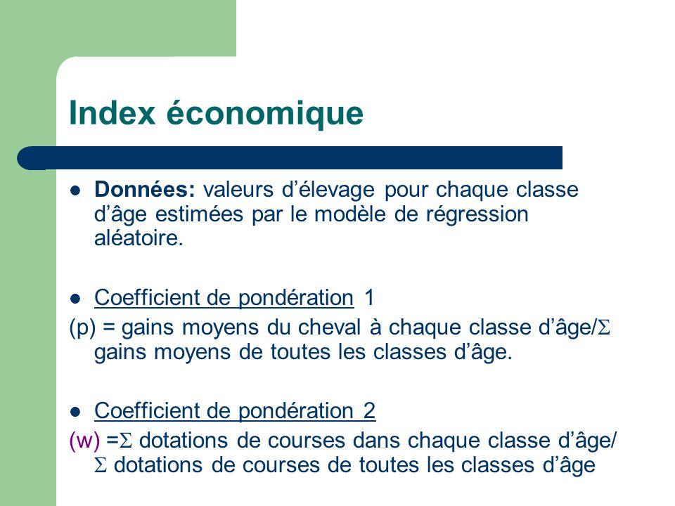 Index économique Données: valeurs délevage pour chaque classe dâge estimées par le modèle de régression aléatoire. Coefficient de pondération 1 (p) =