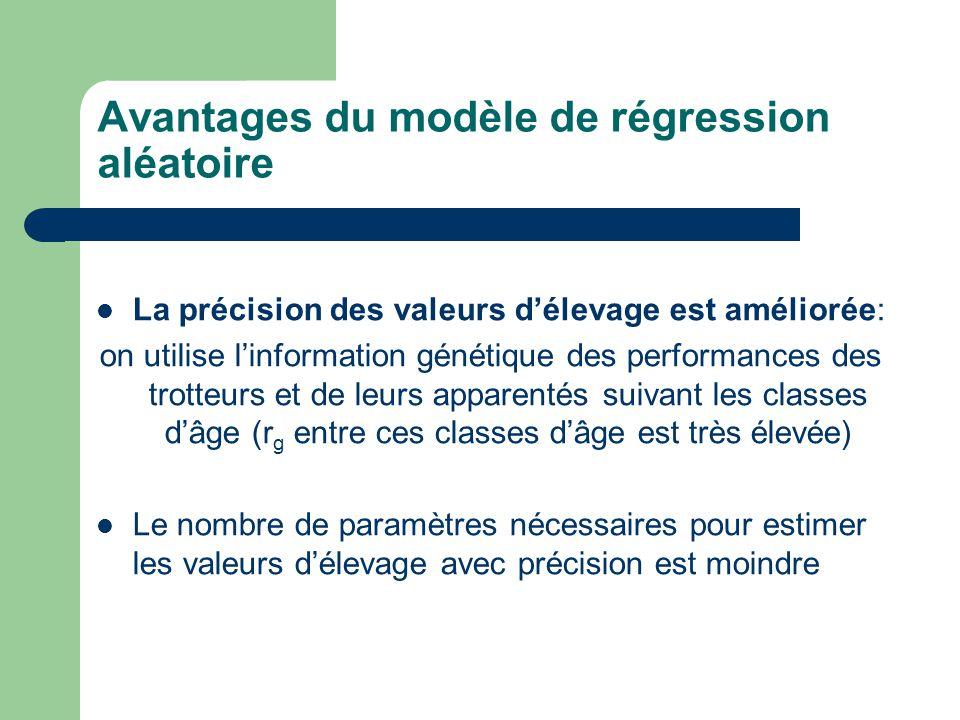 Avantages du modèle de régression aléatoire La précision des valeurs délevage est améliorée: on utilise linformation génétique des performances des tr