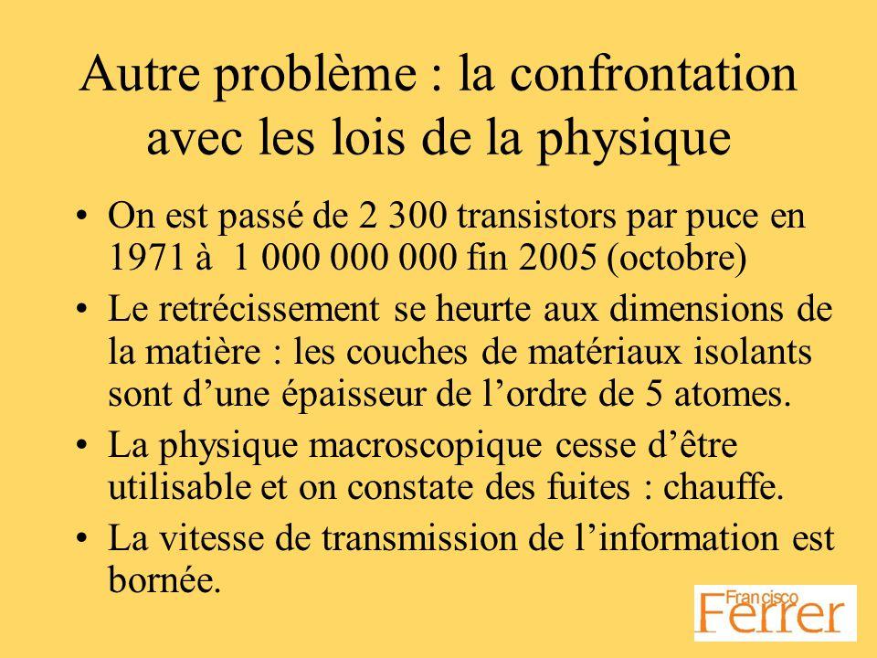 Autre problème : la confrontation avec les lois de la physique On est passé de 2 300 transistors par puce en 1971 à 1 000 000 000 fin 2005 (octobre) Le retrécissement se heurte aux dimensions de la matière : les couches de matériaux isolants sont dune épaisseur de lordre de 5 atomes.