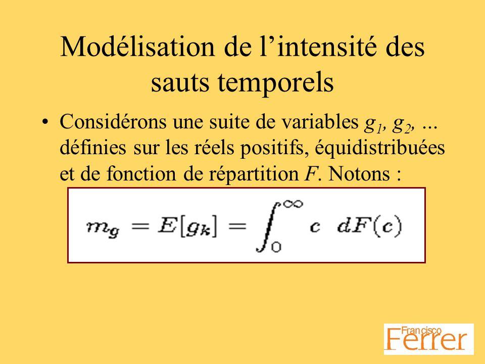 Modélisation de lintensité des sauts temporels Considérons une suite de variables g 1, g 2,...