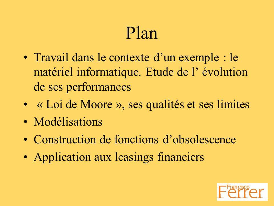 Plan Travail dans le contexte dun exemple : le matériel informatique.